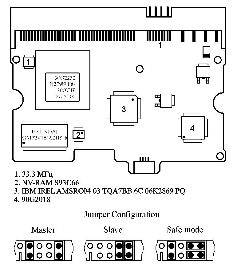 Семейство 75GXP, DTLA7
