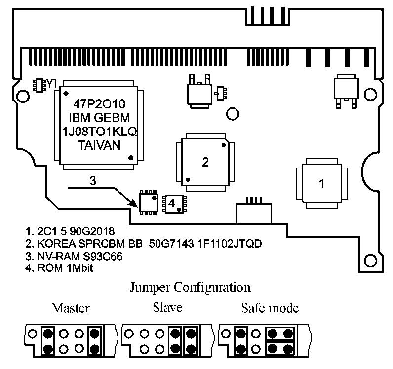 Семейство 120GXP, AVVN