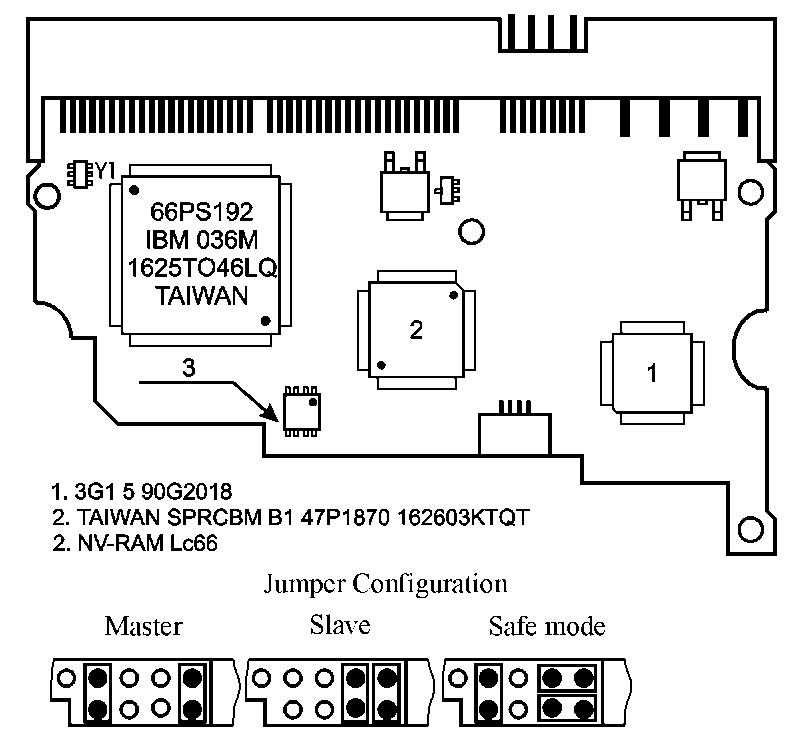 Семейство 180GXP, AVV2