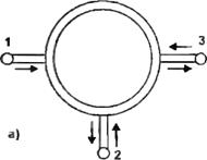 Типы оптических переключателей
