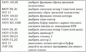 """Использование профотладчика """"AFD"""" при диагностике и ремонте"""