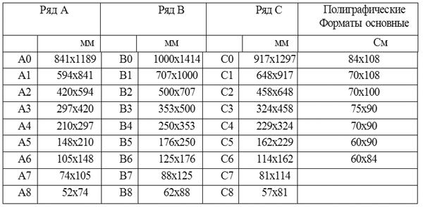 таблица данных для а4 формата
