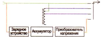 ИБП типа Line Interactive
