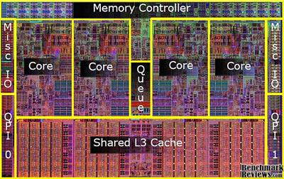 Сравнение многоядерных процессоров